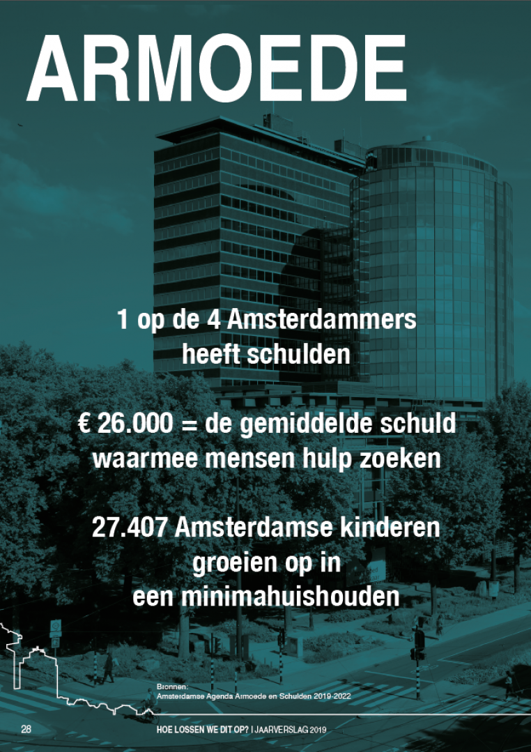 Armoede in Amsterdam, facts, feiten