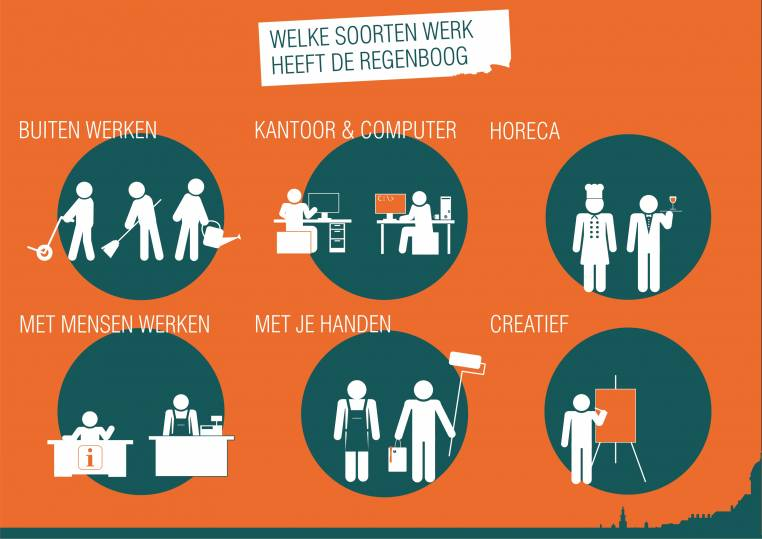 werk, activering, re-integratie, werkervaring